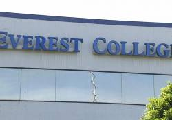 Everest College-Dallas